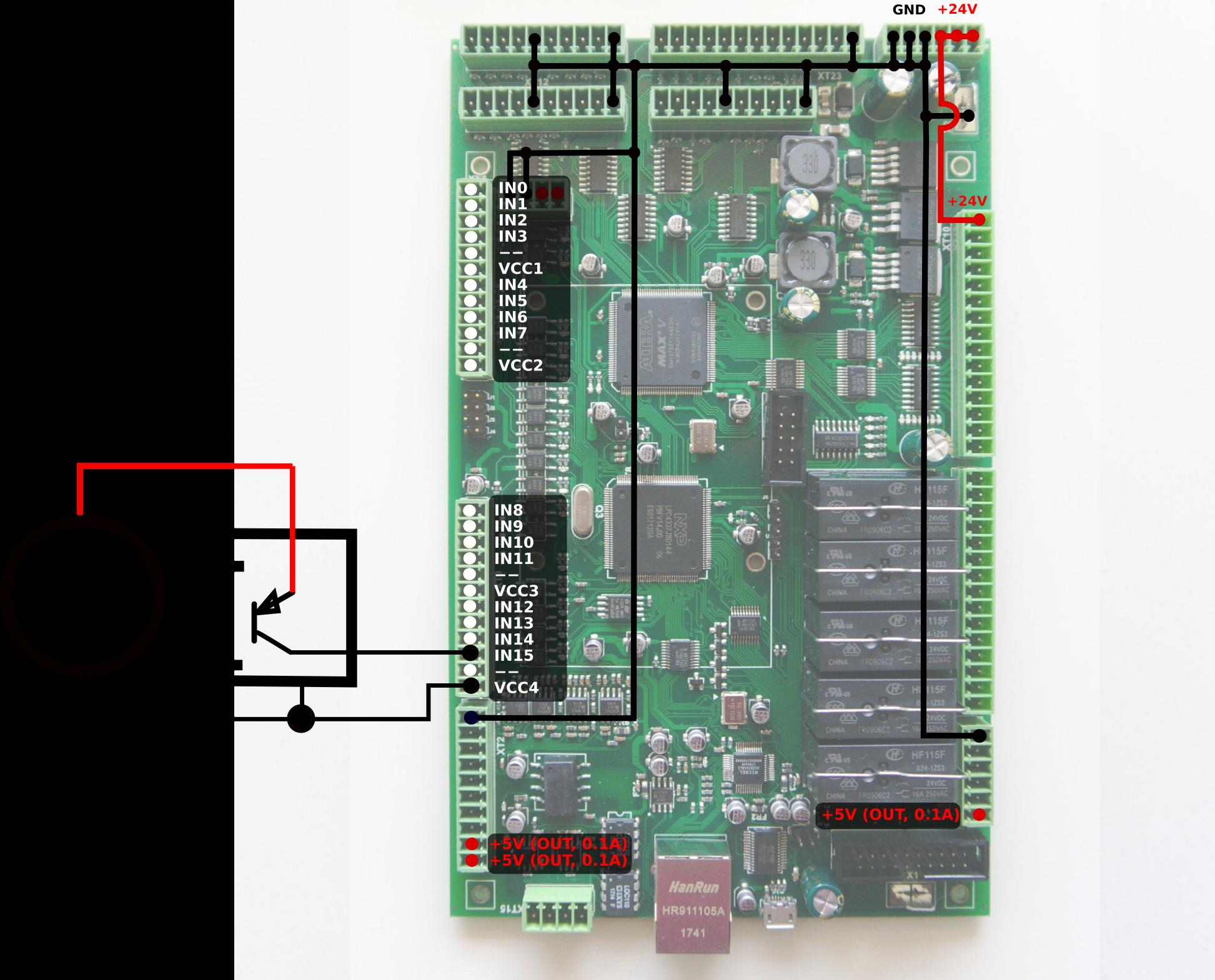 myCNC - advanced CNC control, software - Ethernet CNC controller